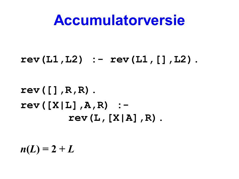 Accumulatorversie rev(L1,L2) :- rev(L1,[],L2). rev([],R,R).